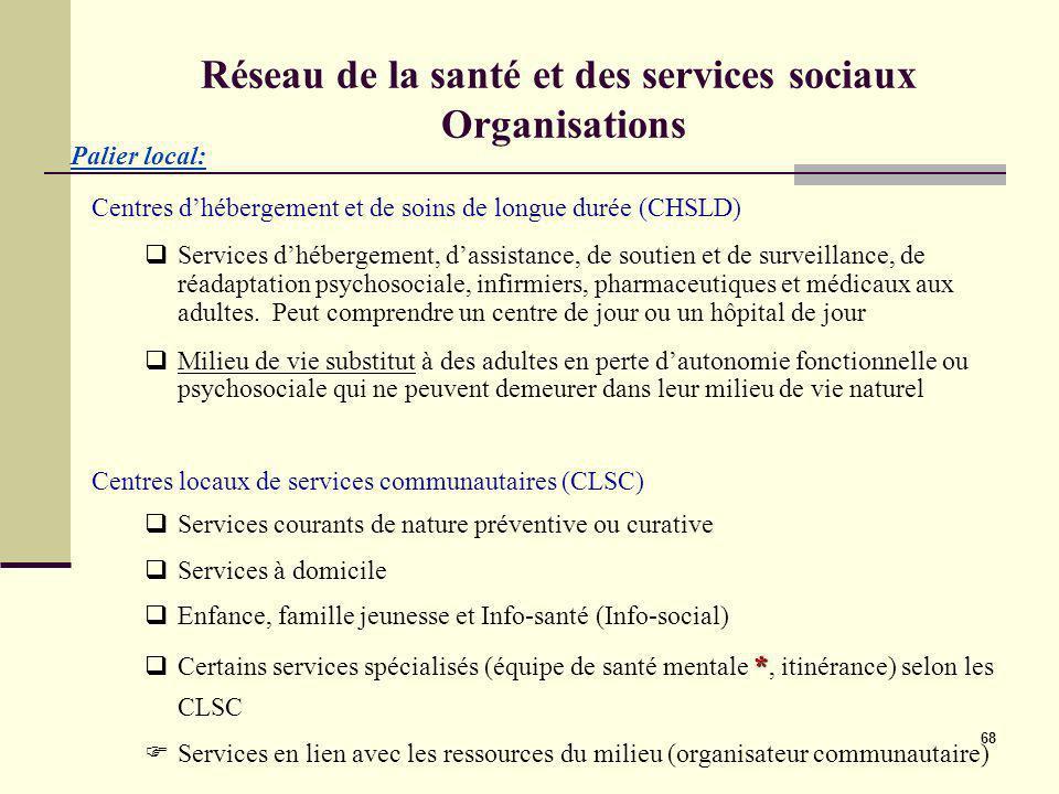 Réseau de la santé et des services sociaux Organisations
