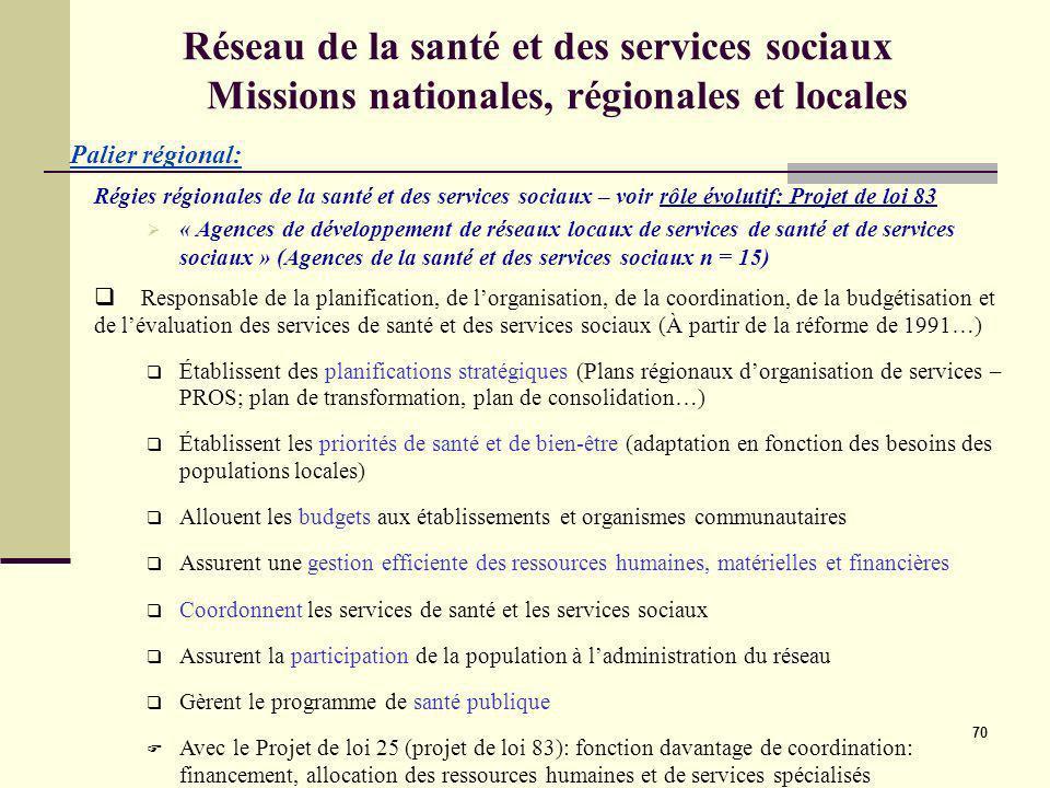 Réseau de la santé et des services sociaux Missions nationales, régionales et locales