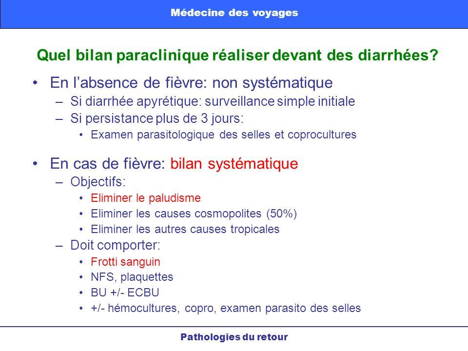 Quel bilan paraclinique réaliser devant des diarrhées