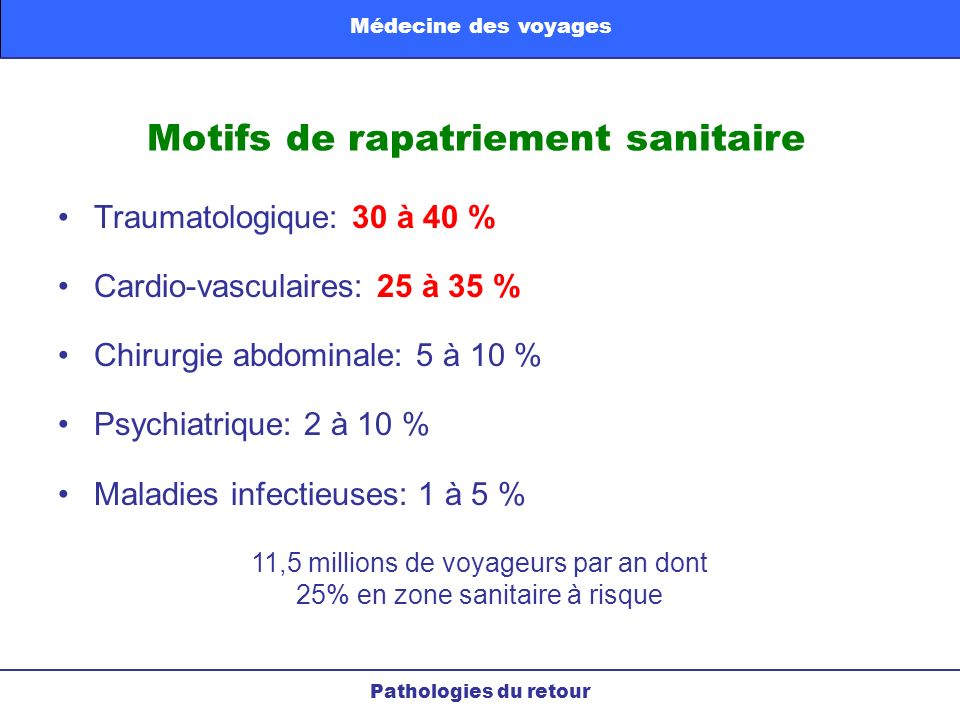 Motifs de rapatriement sanitaire