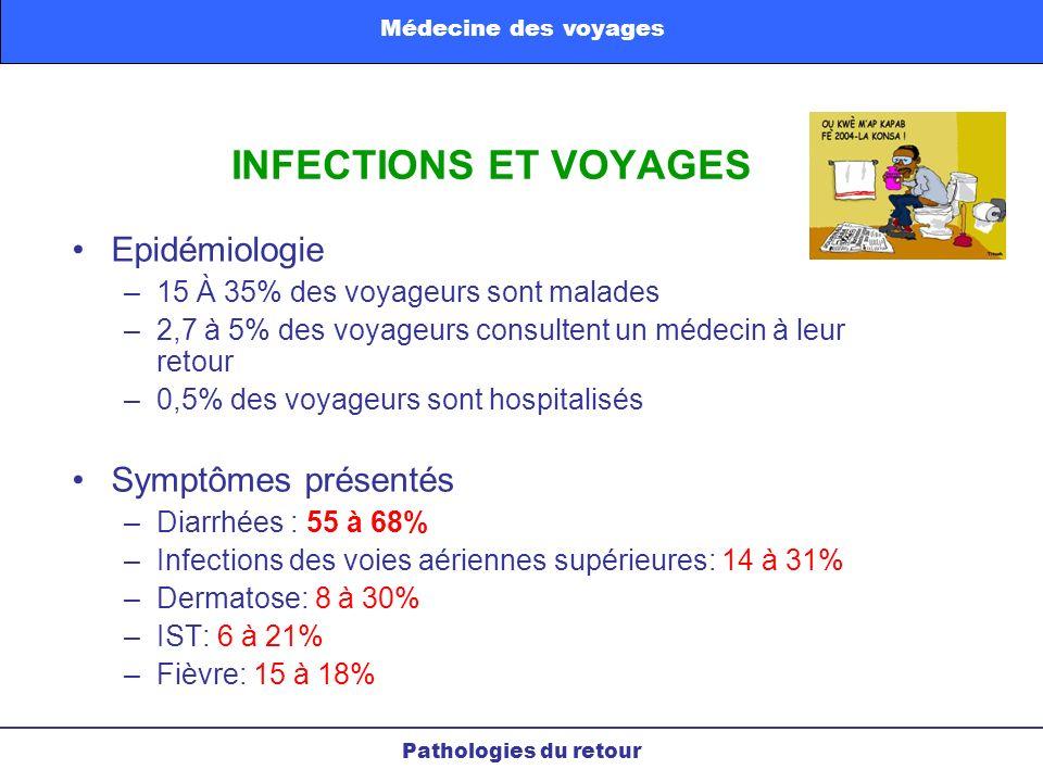 INFECTIONS ET VOYAGES Epidémiologie Symptômes présentés
