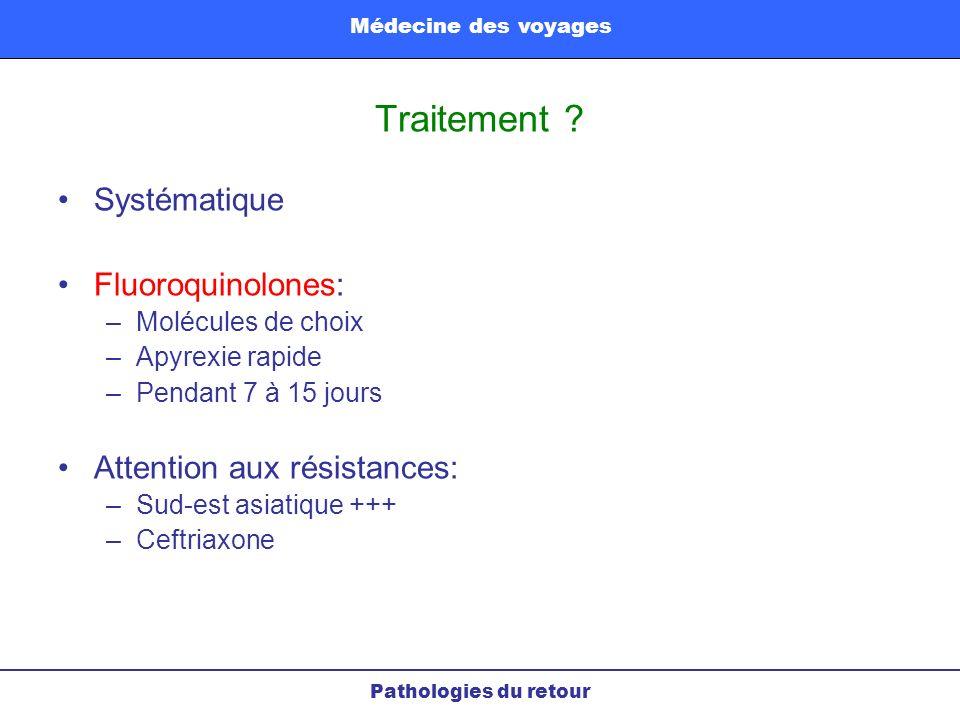 Traitement Systématique Fluoroquinolones: Attention aux résistances: