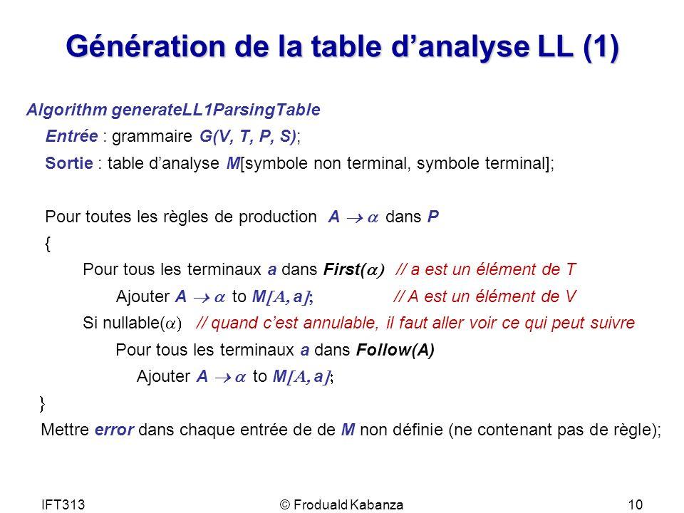 Génération de la table d'analyse LL (1)