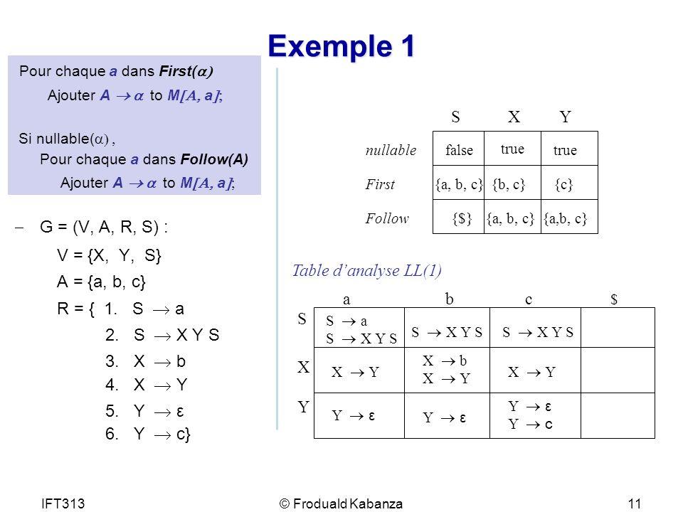 Exemple 1 Pour chaque a dans First(a) S X Y G = (V, A, R, S) :