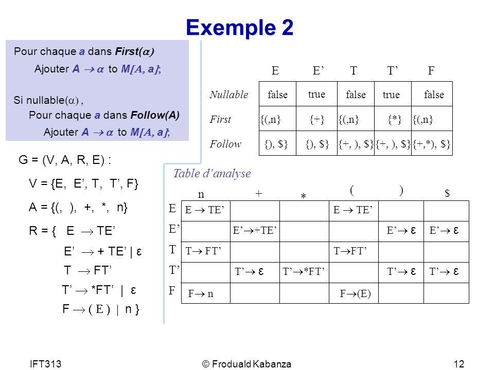 Exemple 2 Pour chaque a dans First(a) E E' T T' F G = (V, A, R, E) :