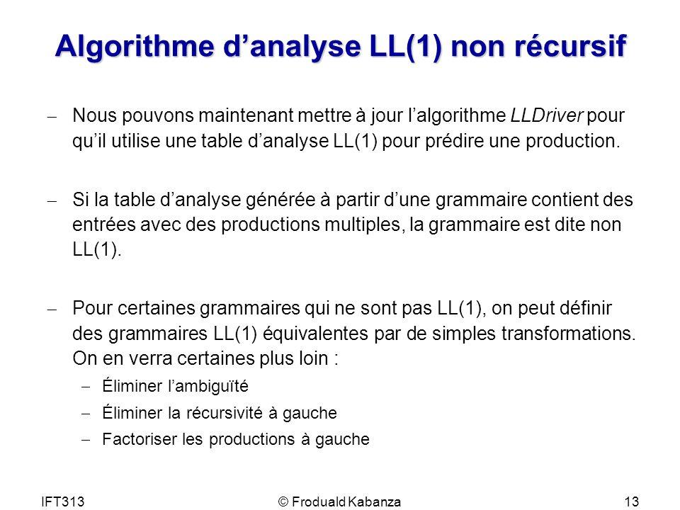 Algorithme d'analyse LL(1) non récursif