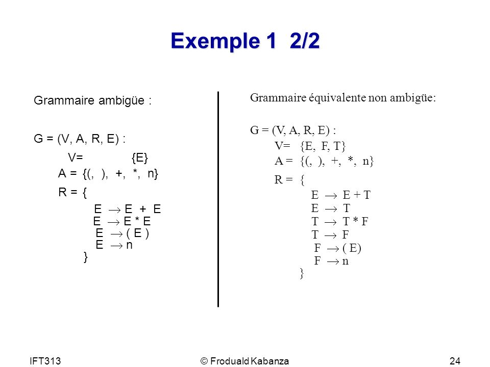 Exemple 1 2/2 Grammaire équivalente non ambigüe: Grammaire ambigüe :
