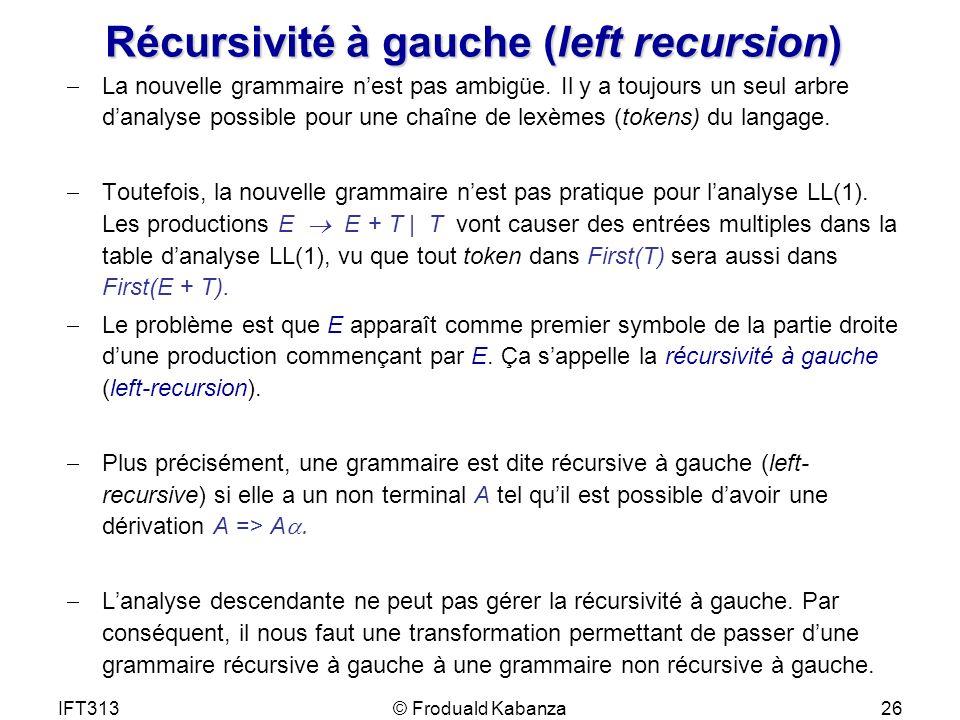 Récursivité à gauche (left recursion)