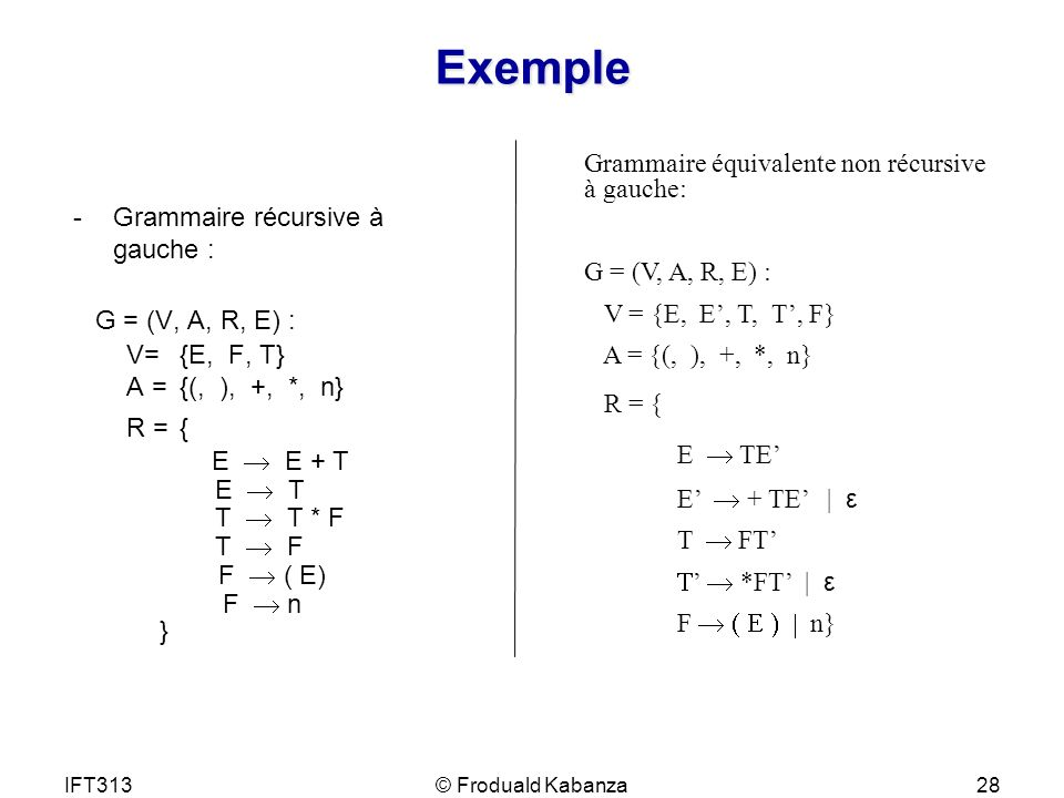 Exemple Grammaire équivalente non récursive à gauche: