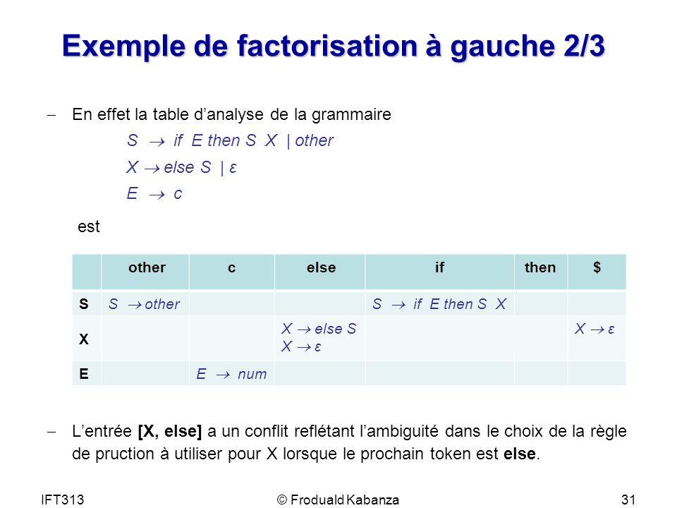 Exemple de factorisation à gauche 2/3