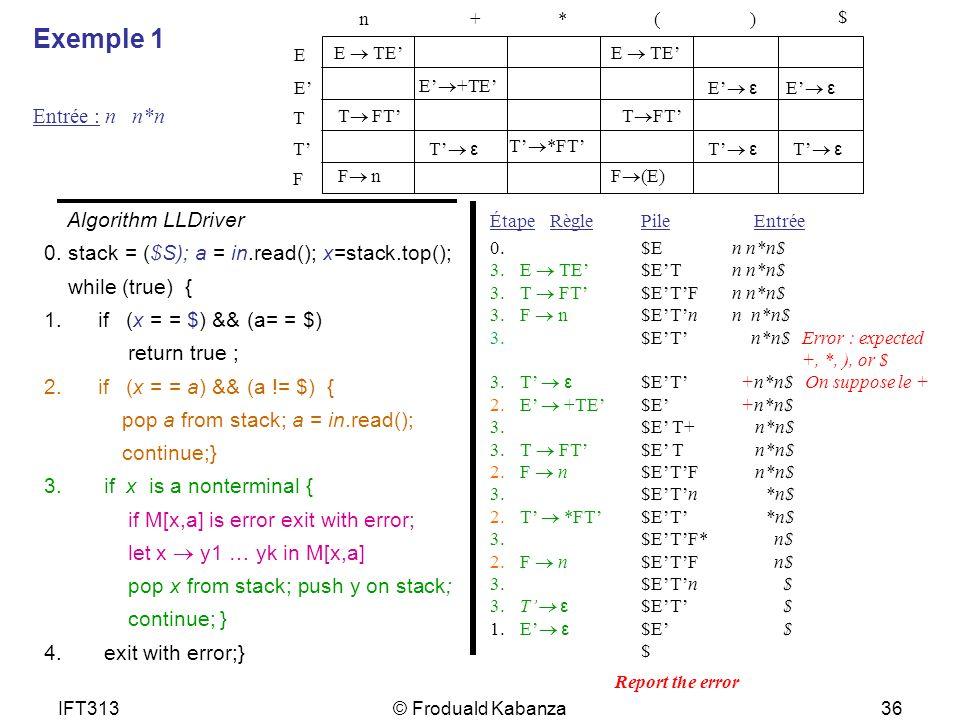 Exemple 1 Entrée : n n*n Algorithm LLDriver