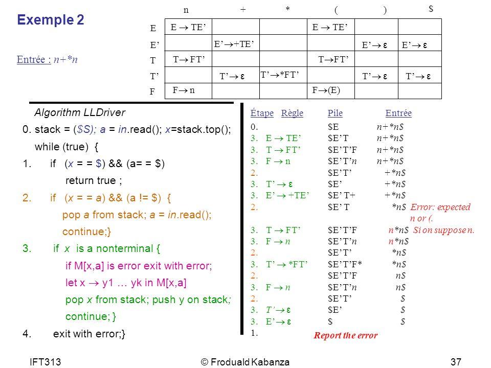 Exemple 2 Entrée : n+*n Algorithm LLDriver