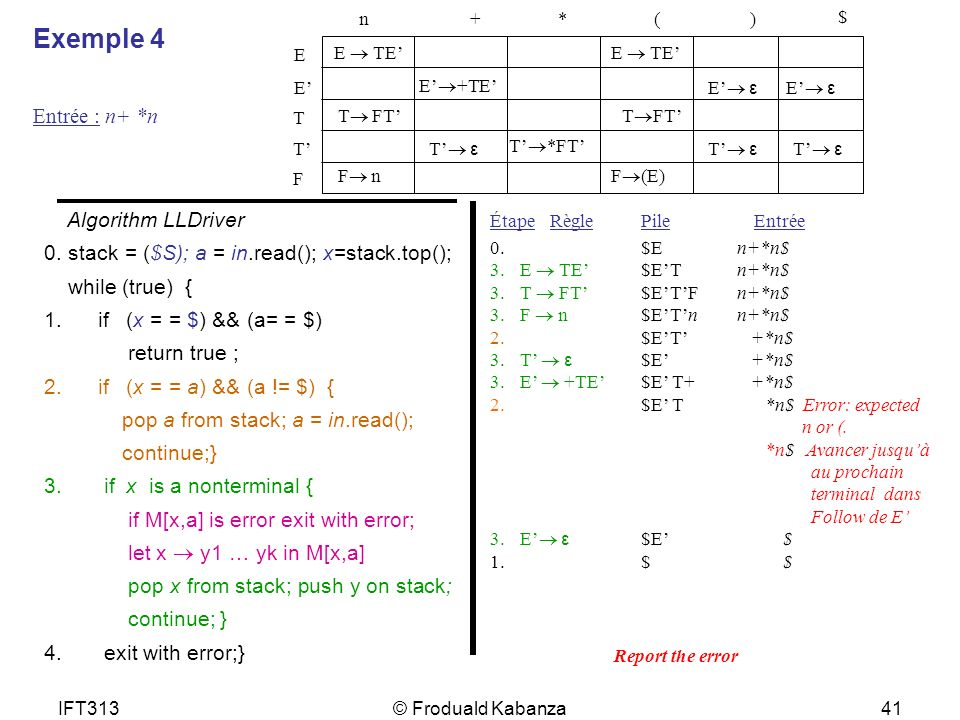 Exemple 4 Entrée : n+ *n Algorithm LLDriver