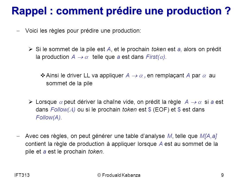 Rappel : comment prédire une production