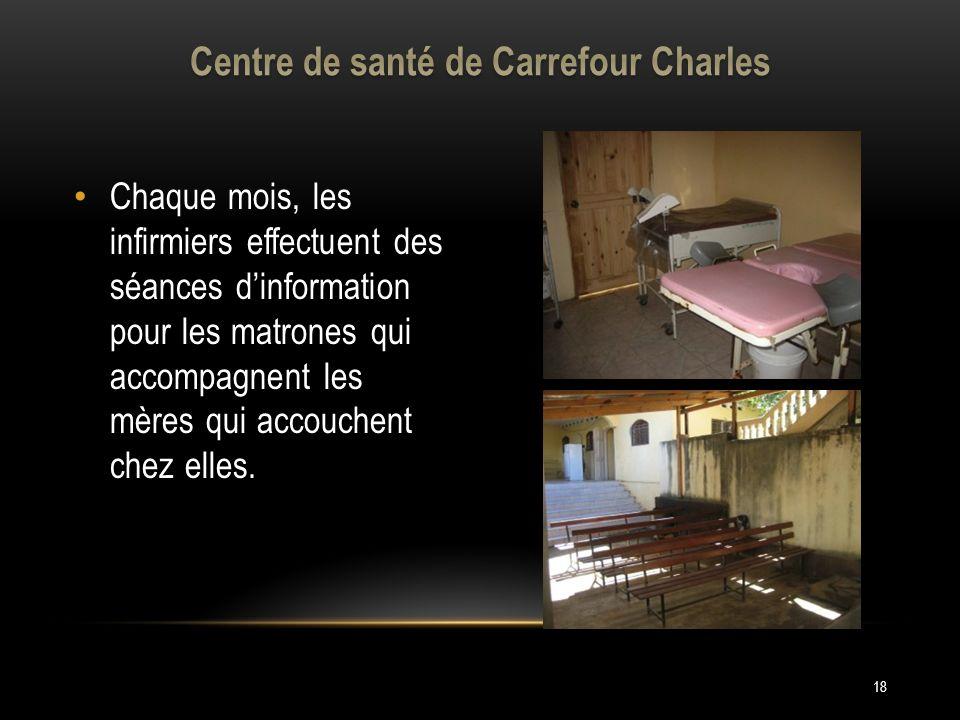 Centre de santé de Carrefour Charles