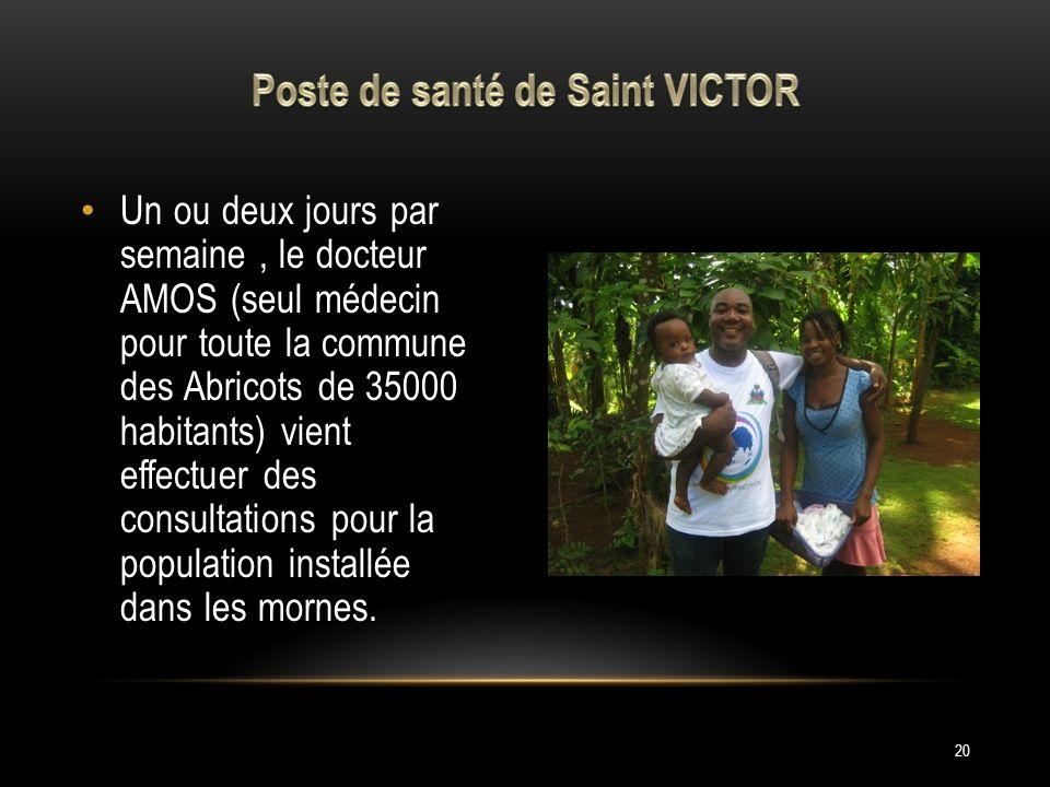 Poste de santé de Saint VICTOR