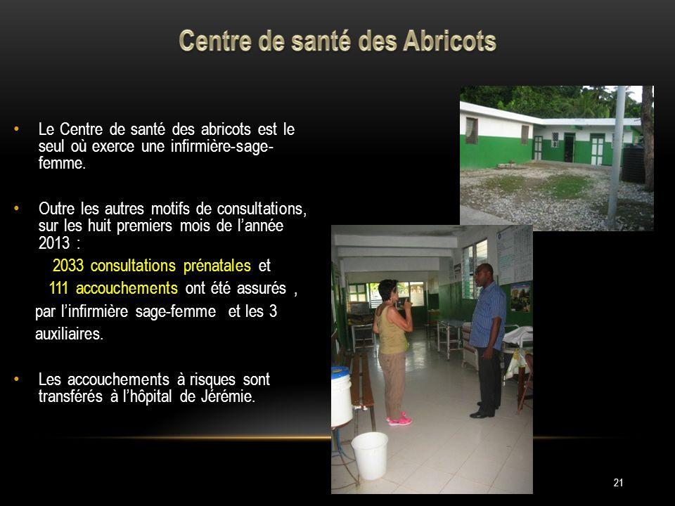 Centre de santé des Abricots