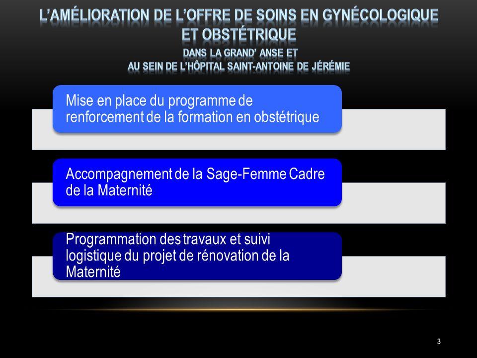 l'amélioration de l'offre de soins en gynécologique et obstétrique dans la Grand' Anse et au sein de l'Hôpital Saint-Antoine de Jérémie