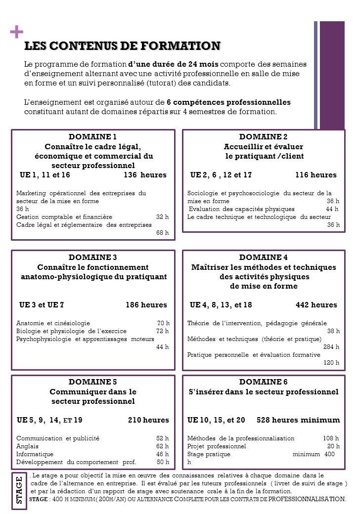 LES CONTENUS DE FORMATION Le programme de formation d'une durée de 24 mois comporte des semaines d'enseignement alternant avec une activité professionnelle en salle de mise en forme et un suivi personnalisé (tutorat) des candidats. L'enseignement est organisé autour de 6 compétences professionnelles constituant autant de domaines répartis sur 4 semestres de formation.