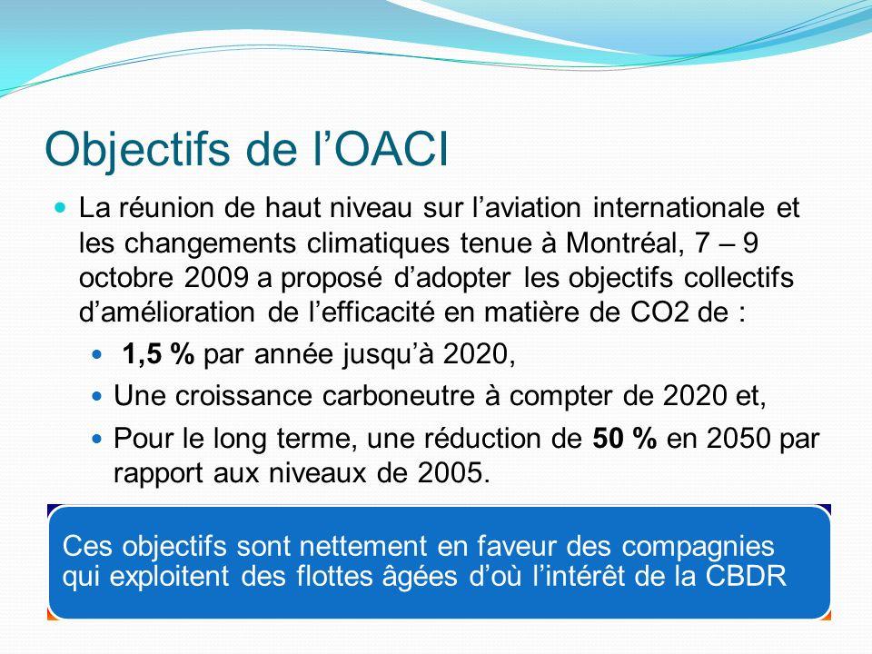 Objectifs de l'OACI