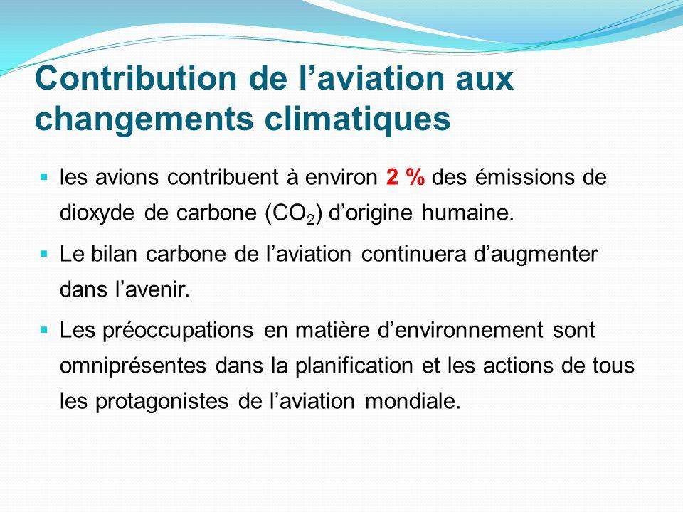 Contribution de l'aviation aux changements climatiques