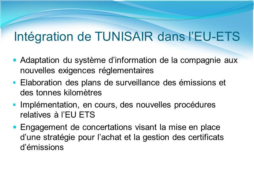 Intégration de TUNISAIR dans l'EU-ETS