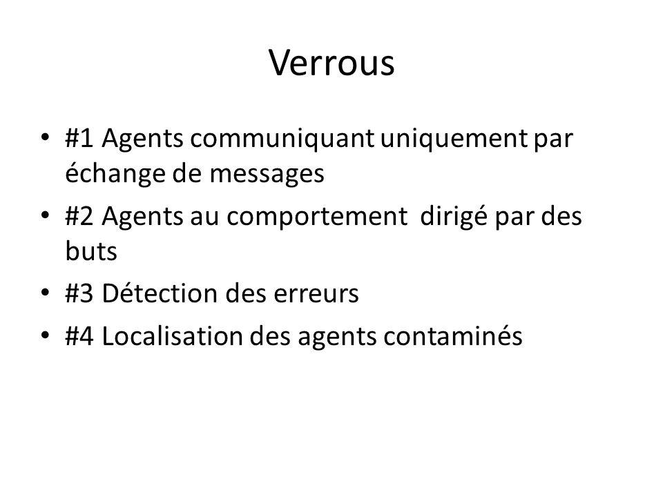 Verrous #1 Agents communiquant uniquement par échange de messages