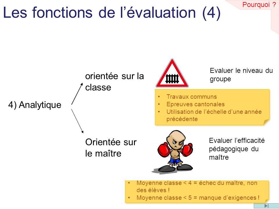 Les fonctions de l'évaluation (4)