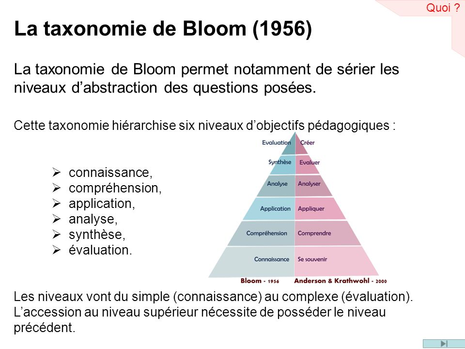 La taxonomie de Bloom (1956)
