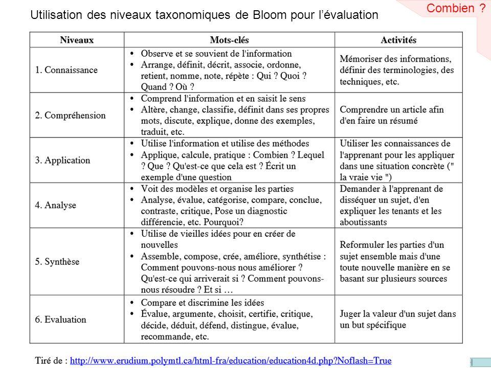 Utilisation des niveaux taxonomiques de Bloom pour l'évaluation
