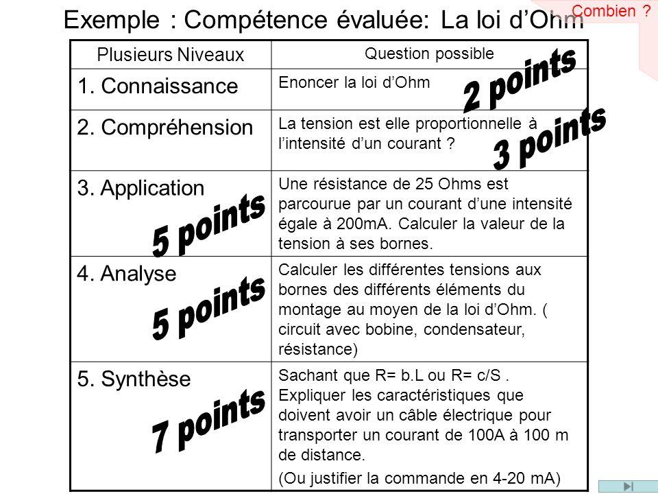 Exemple : Compétence évaluée: La loi d'Ohm