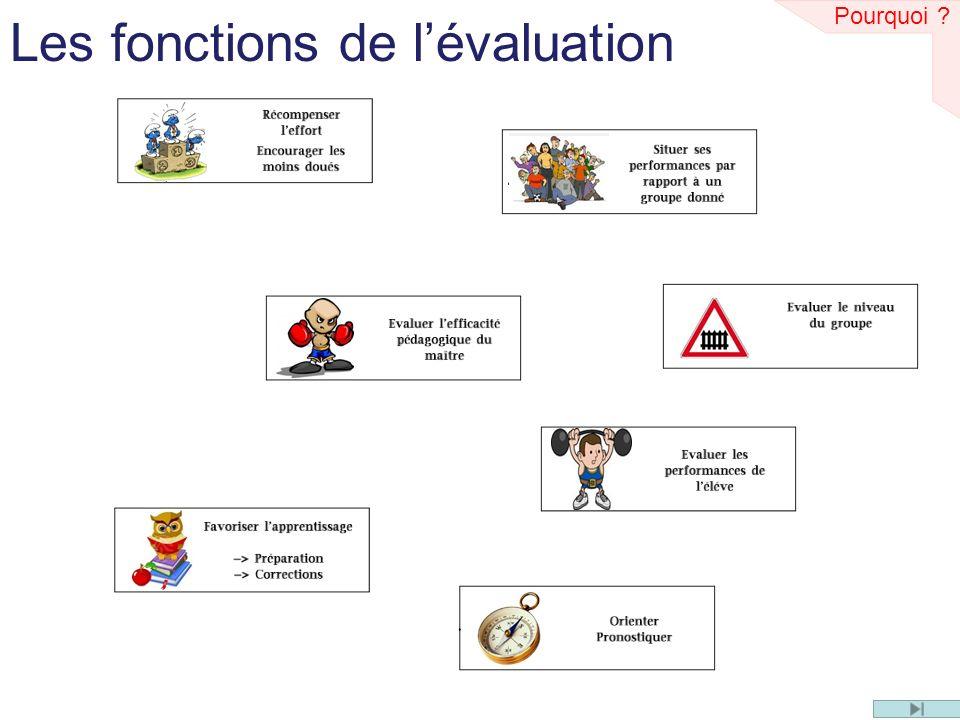 Les fonctions de l'évaluation