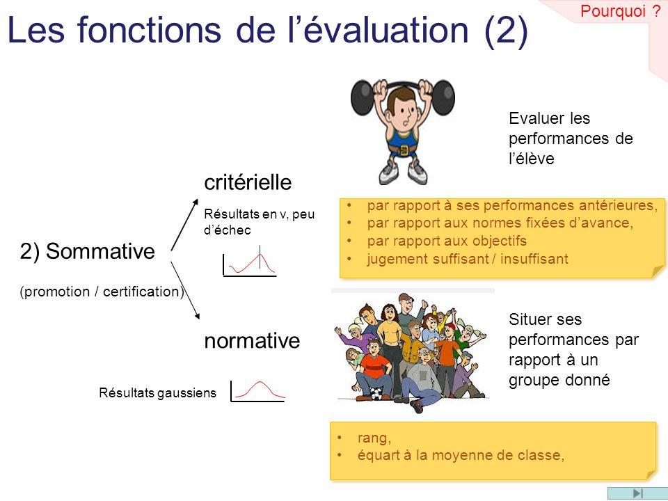 Les fonctions de l'évaluation (2)