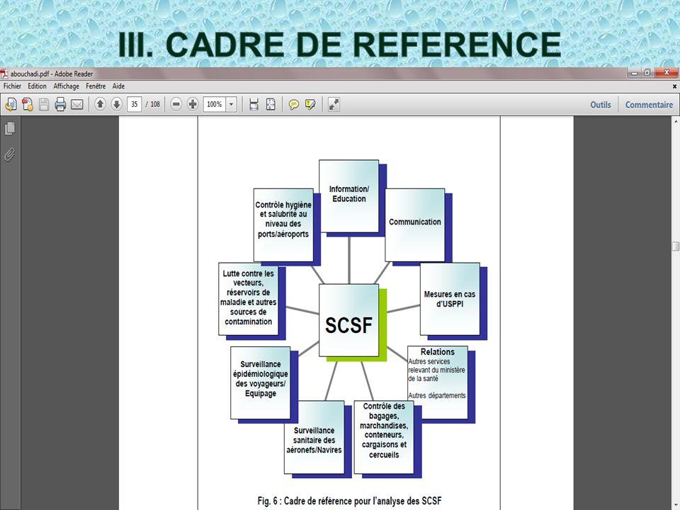 III. CADRE DE REFERENCE