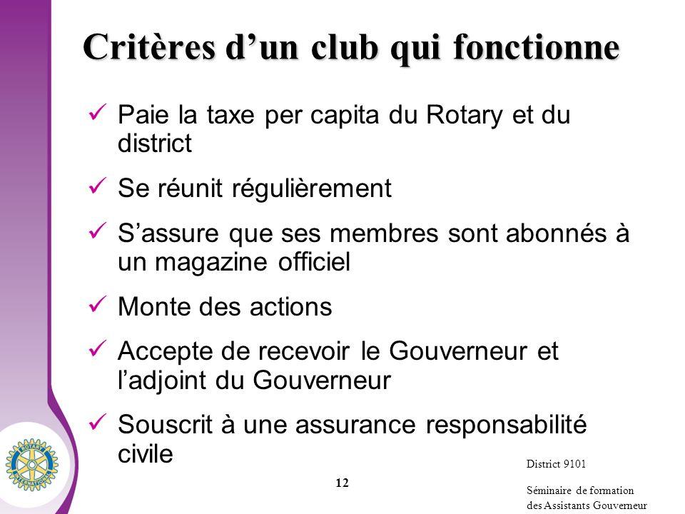 Critères d'un club qui fonctionne