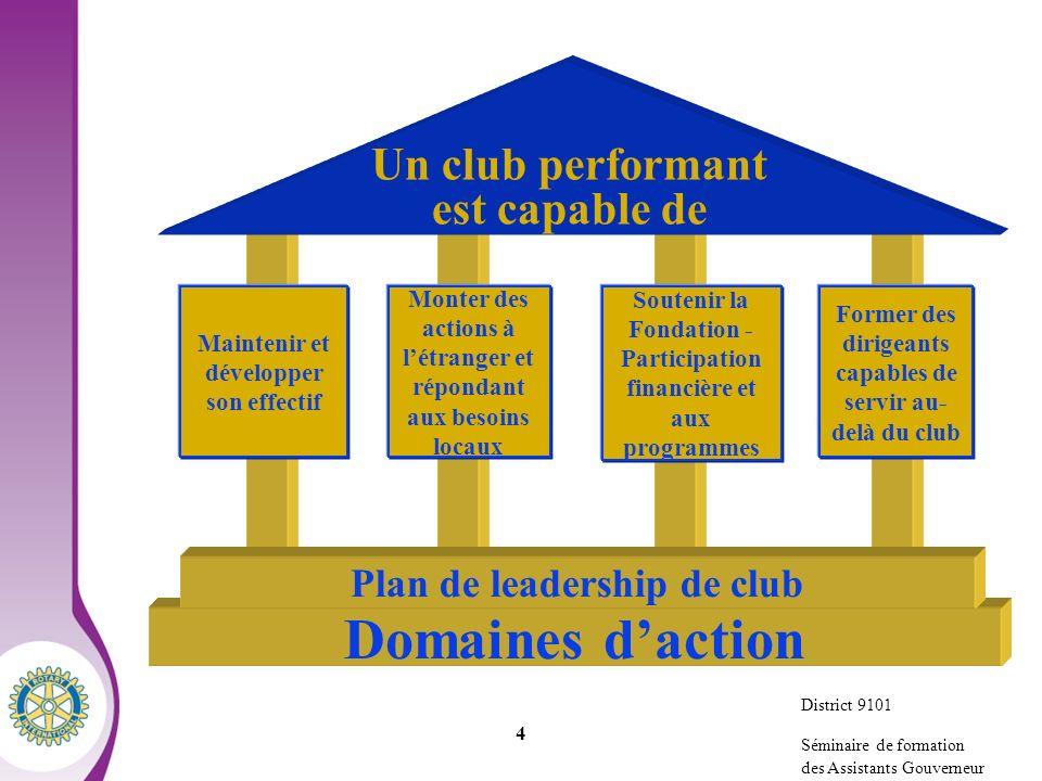 Domaines d'action Un club performant est capable de