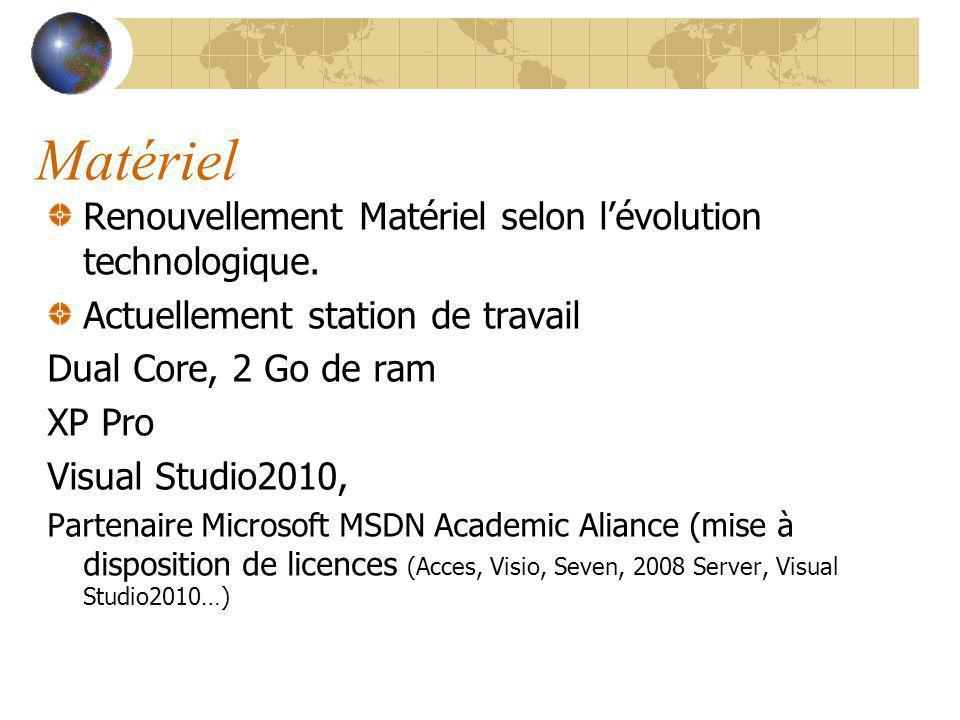 Matériel Renouvellement Matériel selon l'évolution technologique.