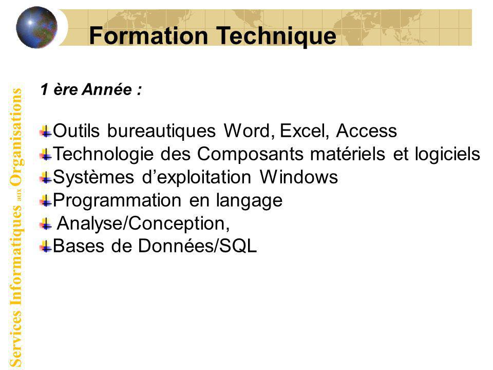Formation Technique Outils bureautiques Word, Excel, Access