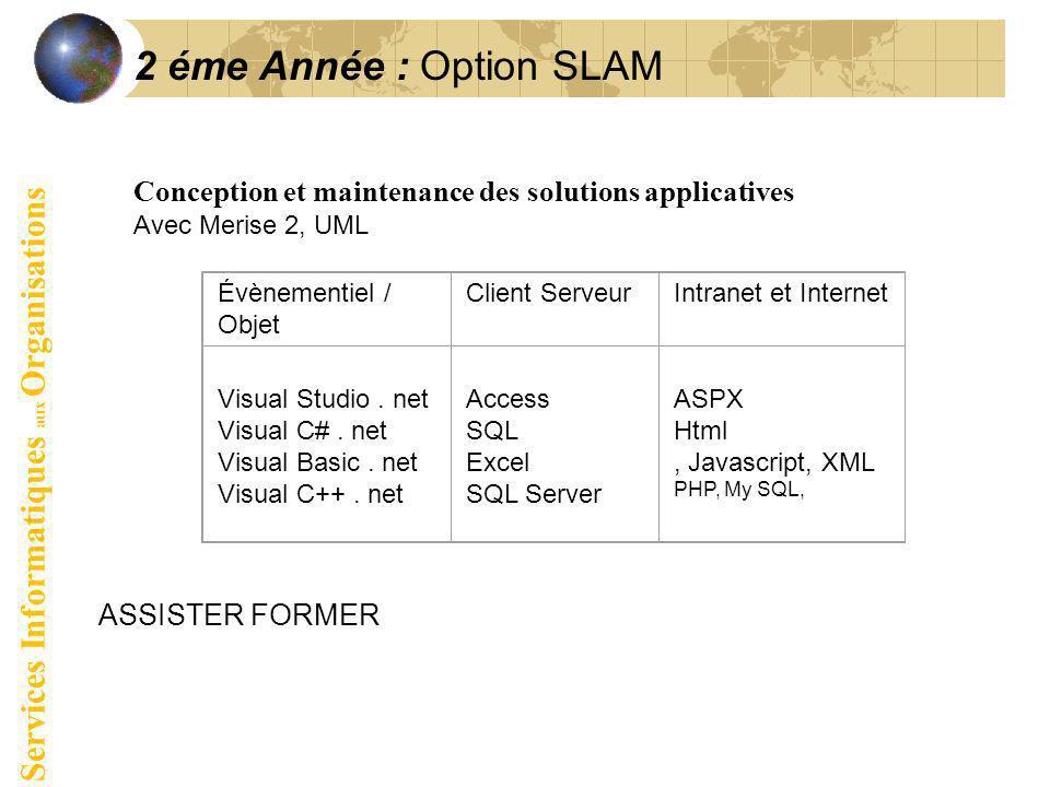2 éme Année : Option SLAM Services Informatiques aux Organisations