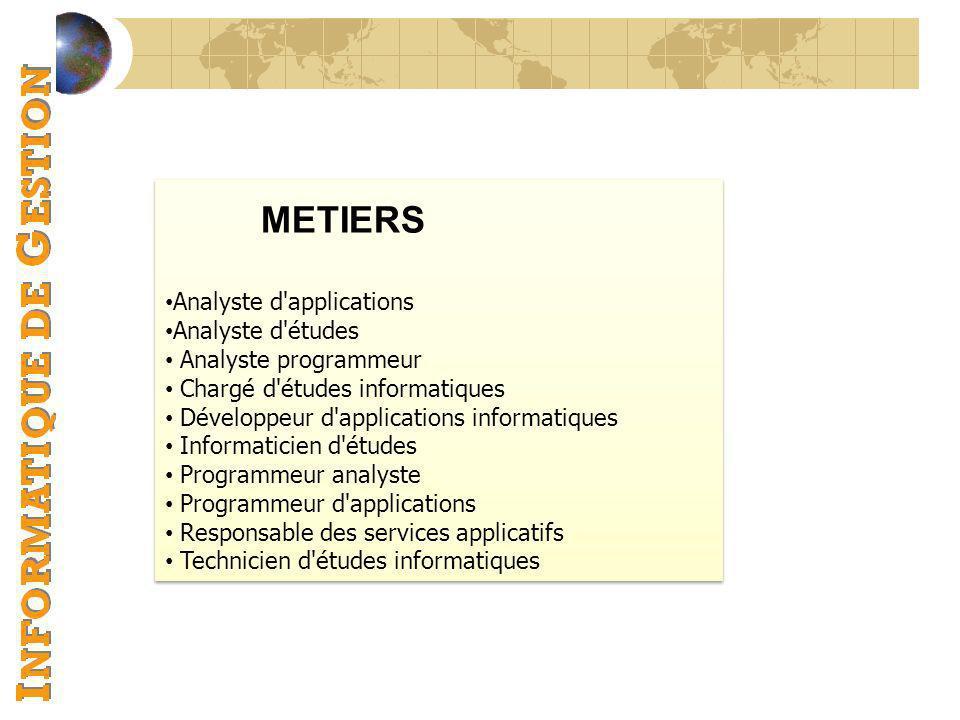 METIERS Analyste d applications Analyste d études Analyste programmeur
