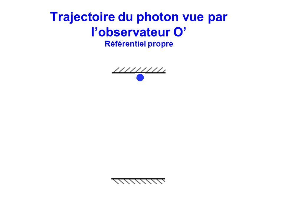 Trajectoire du photon vue par l'observateur O' Référentiel propre
