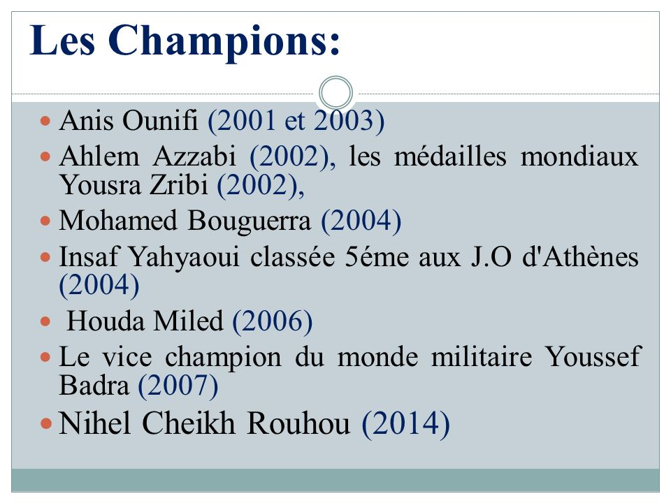 Les Champions: Nihel Cheikh Rouhou (2014) Anis Ounifi (2001 et 2003)
