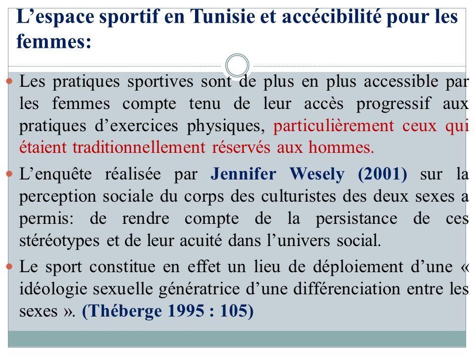 L'espace sportif en Tunisie et accécibilité pour les femmes: