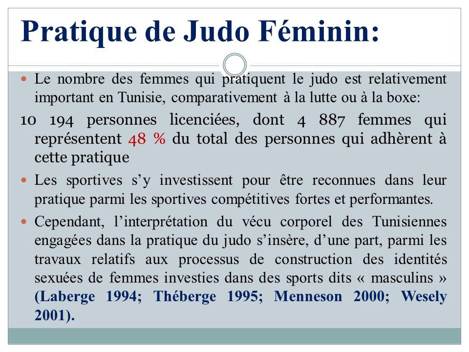 Pratique de Judo Féminin: