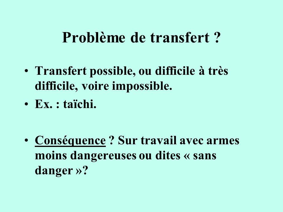 Problème de transfert Transfert possible, ou difficile à très difficile, voire impossible. Ex. : taïchi.