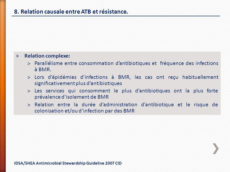 8. Relation causale entre ATB et résistance.