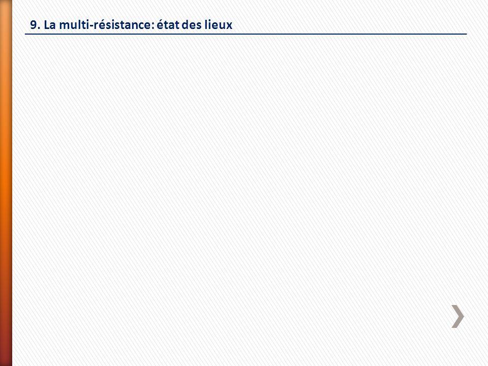 9. La multi-résistance: état des lieux