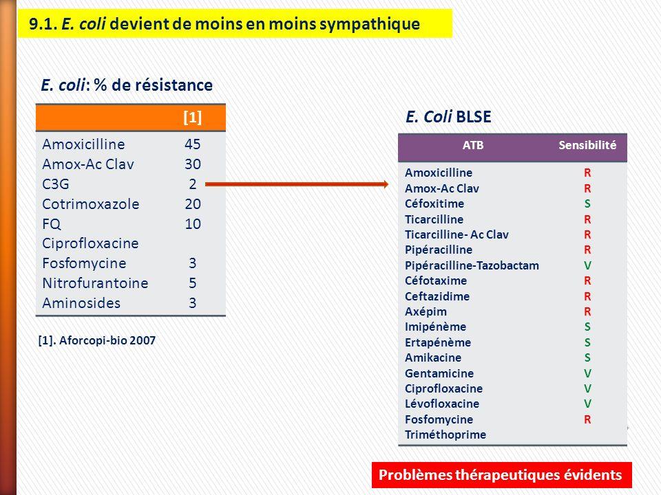 9.1. E. coli devient de moins en moins sympathique