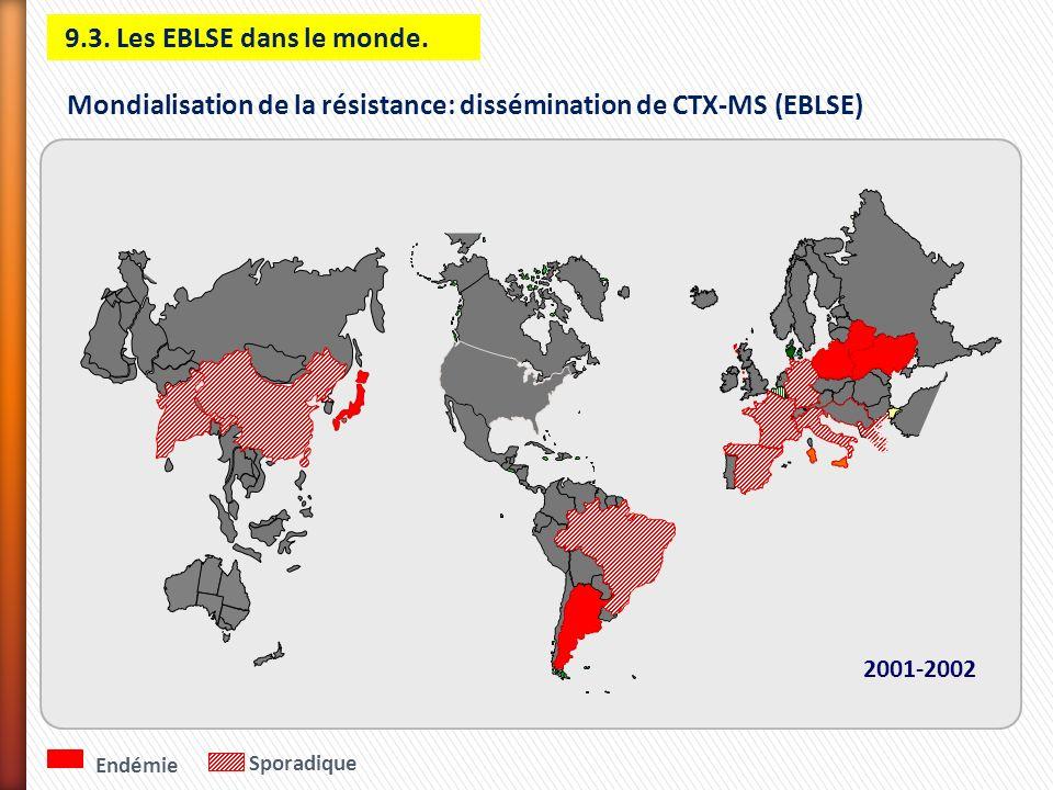 Mondialisation de la résistance: dissémination de CTX-MS (EBLSE)