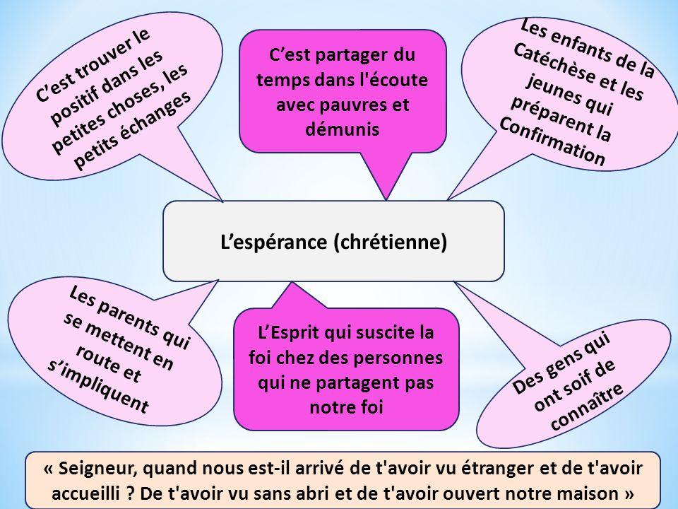 L'espérance (chrétienne)